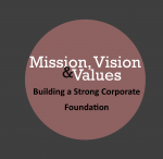 Mission, Vision & Values: Building a Strong Corporate Foundation